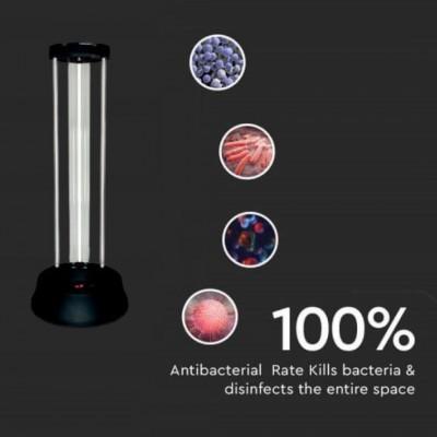 Φορητό μικροβιοκτόνο φωτιστικό με UVC και όζον και αισθητήρα απενεργοποίησης